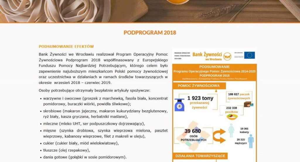 strona_www_bank_zywnosci_we_wroclawiu_adandyou_com_pakietyreklamowe_pl_03
