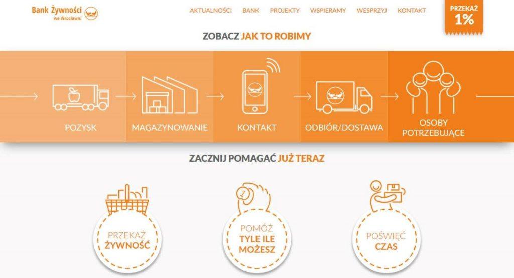 strona_www_bank_zywnosci_we_wroclawiu_adandyou_com_pakietyreklamowe_pl_05